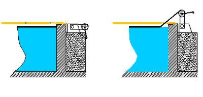 La piscine de bubu couverture isolante for Motorisation enrouleur bache piscine